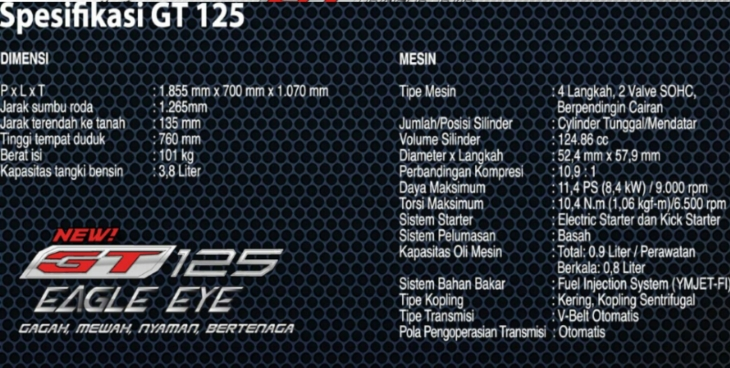 Yamaha GT 125